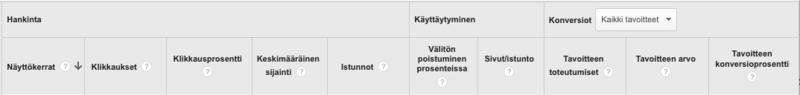 Hakukoneoptimoinnin Tulosten Tulkitseminen: Search Console ja Analytics Data Syvemmin Integroitu: Kuva #4