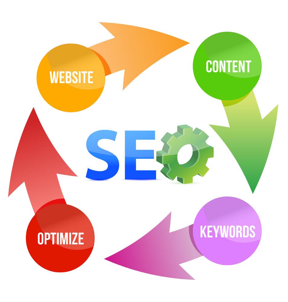 5 consejos para evitar la sobreoptimización para motores de búsqueda